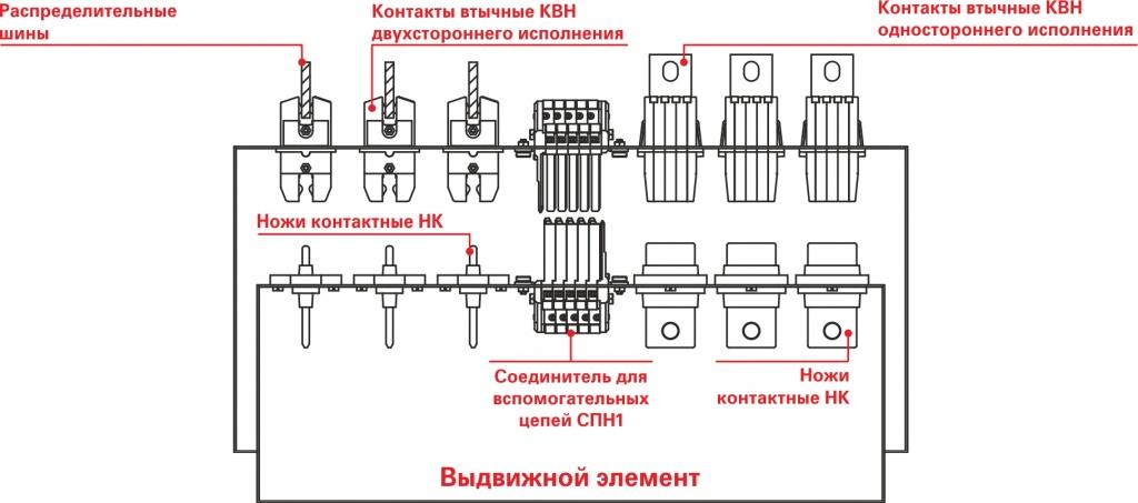 Пример выдвижного элемента с применением соединителей КВН
