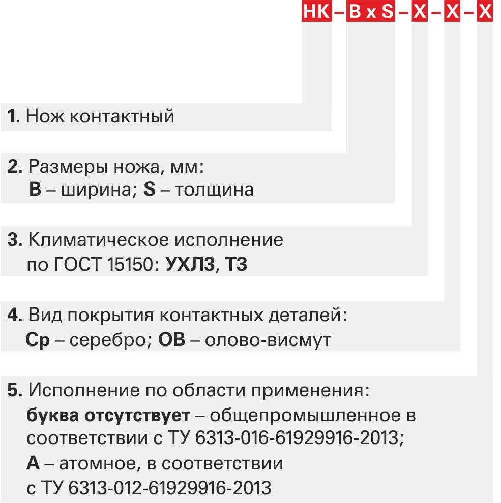 Структура условного обозначения соединителей серии НК (ножи контактные)